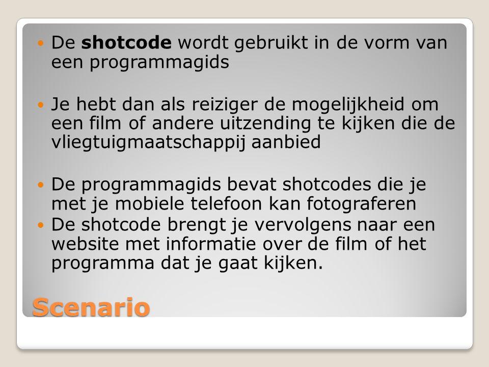 Scenario De shotcode wordt gebruikt in de vorm van een programmagids