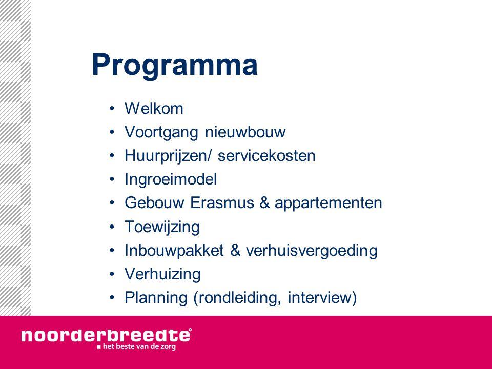 Programma Welkom Voortgang nieuwbouw Huurprijzen/ servicekosten
