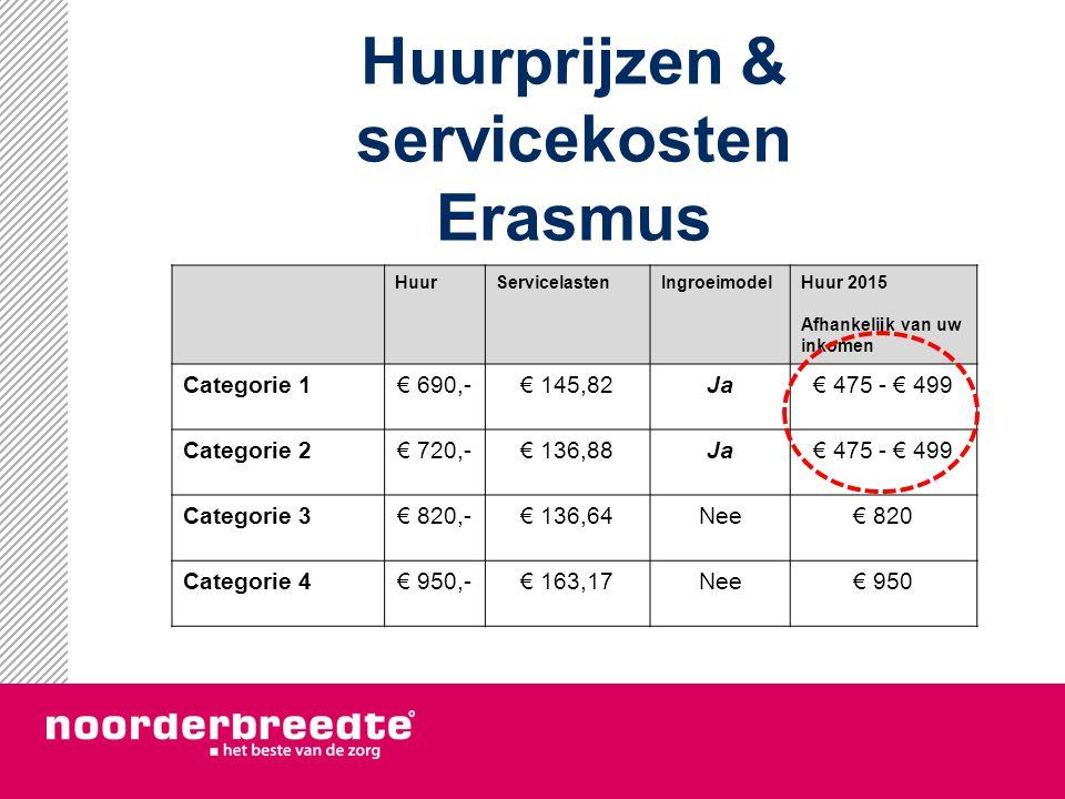 Huurprijzen & servicekosten Erasmus