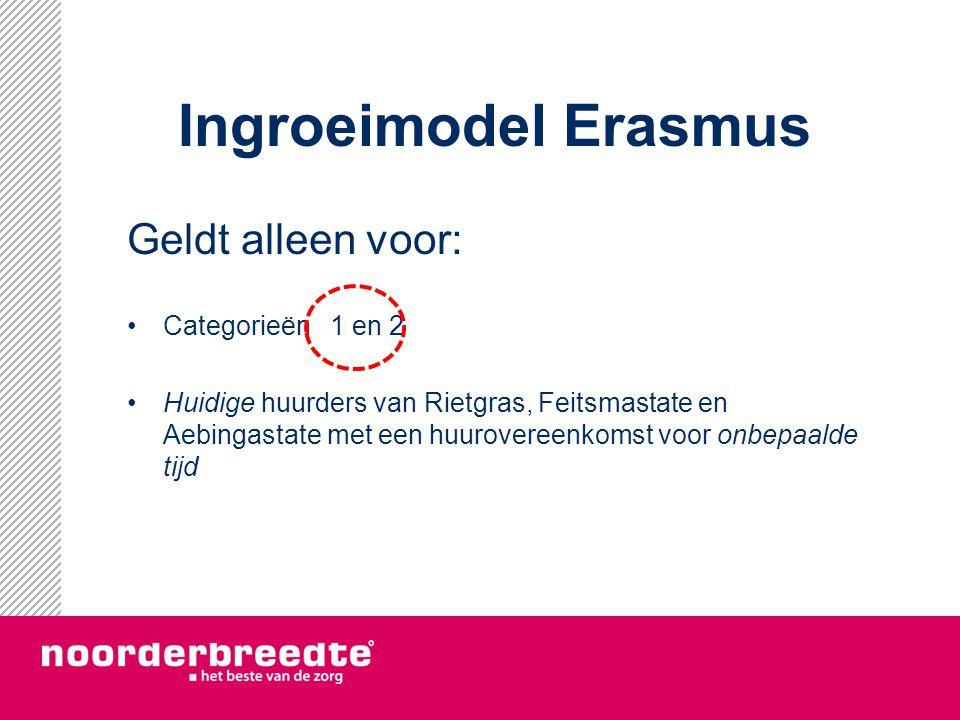 Ingroeimodel Erasmus Geldt alleen voor: Categorieën 1 en 2