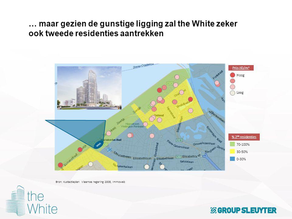 … maar gezien de gunstige ligging zal the White zeker ook tweede residenties aantrekken