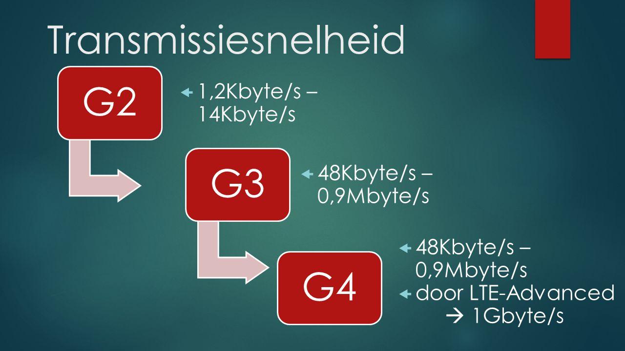 Transmissiesnelheid G2 G3 G4 1,2Kbyte/s – 14Kbyte/s