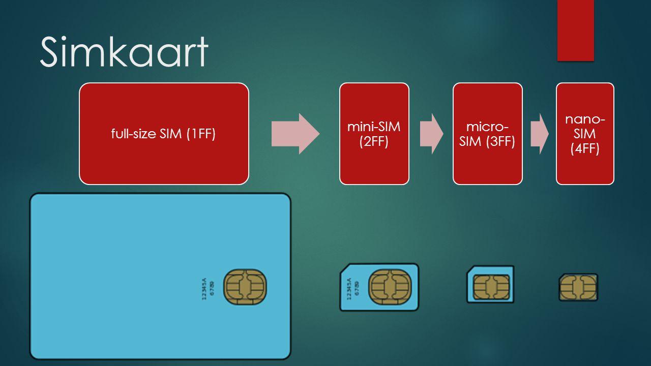 Simkaart full-size SIM (1FF) mini-SIM (2FF) micro-SIM (3FF)