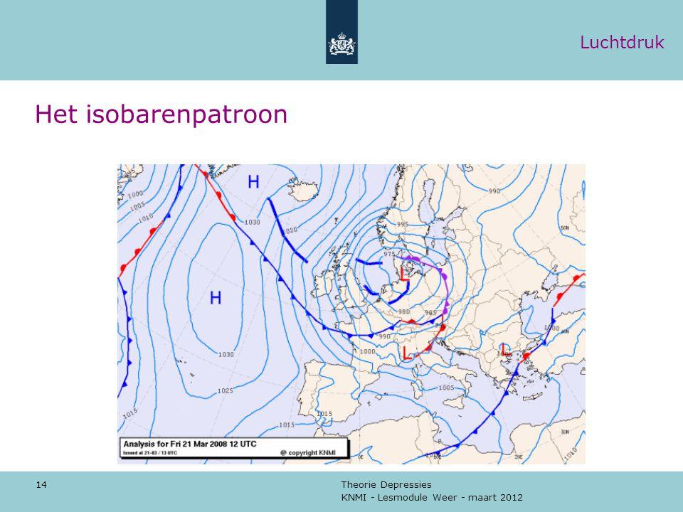 Het isobarenpatroon Luchtdruk