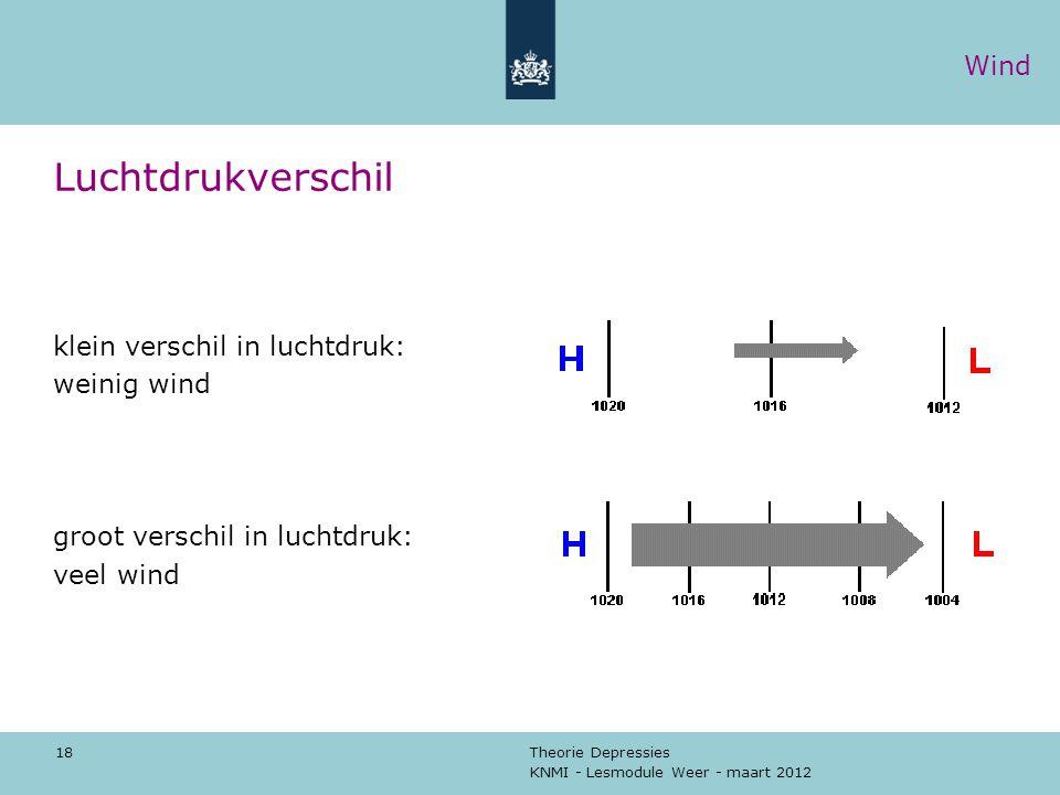 Luchtdrukverschil Wind klein verschil in luchtdruk: weinig wind