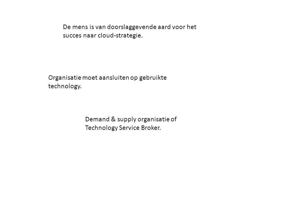 Organisatie moet aansluiten op gebruikte technology.