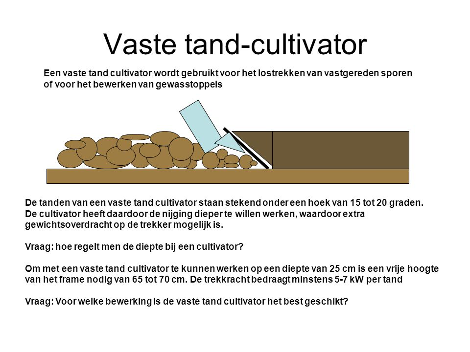 Vaste tand-cultivator