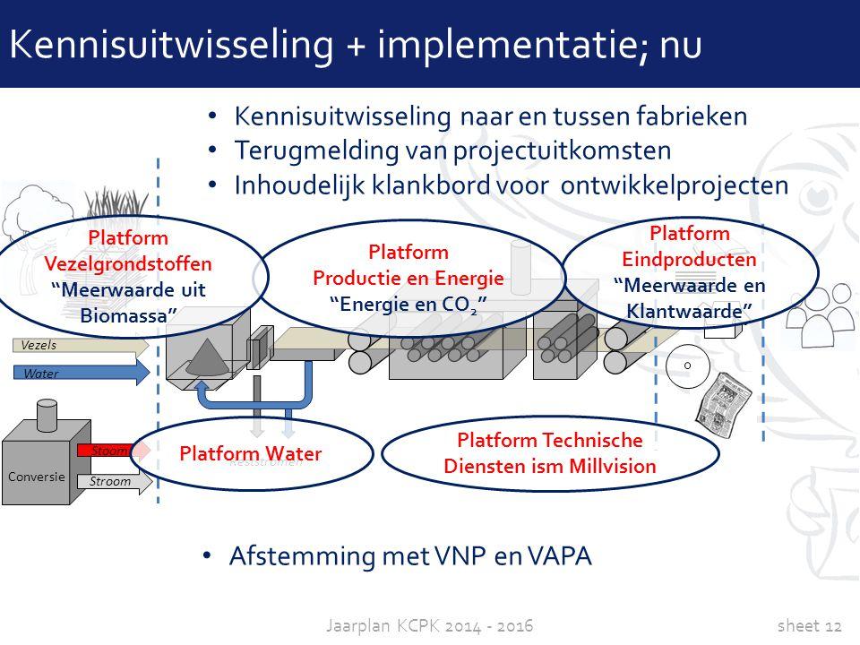 Kennisuitwisseling + implementatie; nu