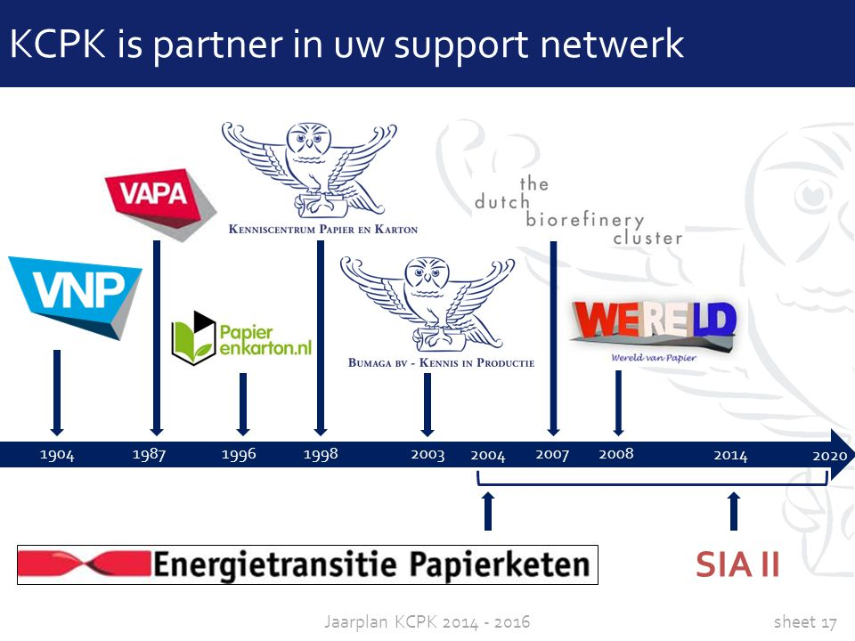 KCPK is partner in uw support netwerk