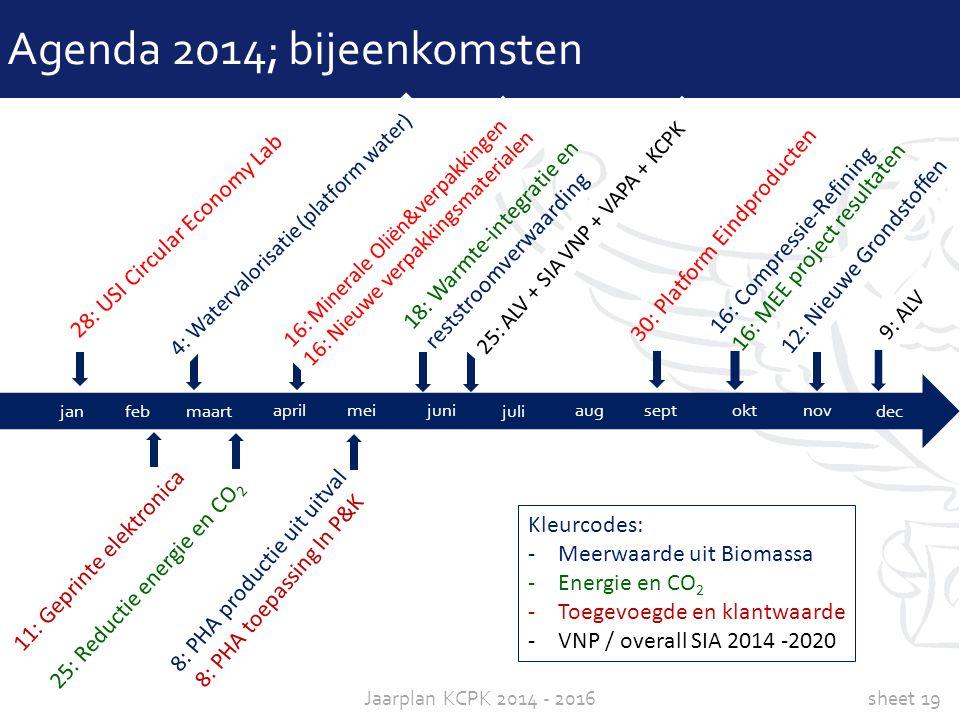 Agenda 2014; bijeenkomsten