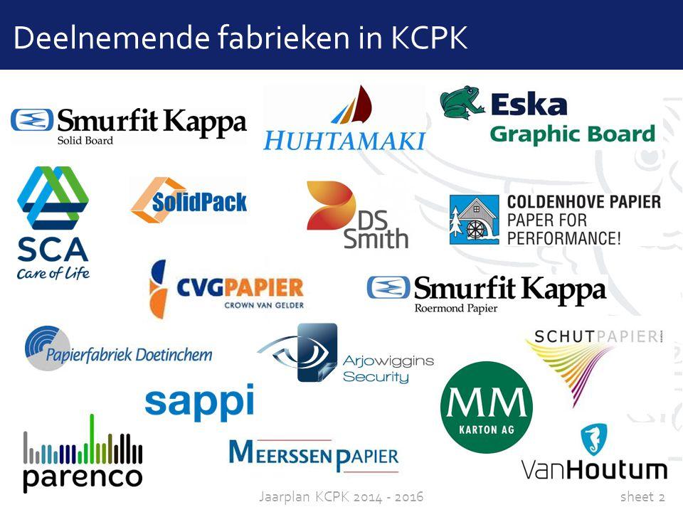 Deelnemende fabrieken in KCPK