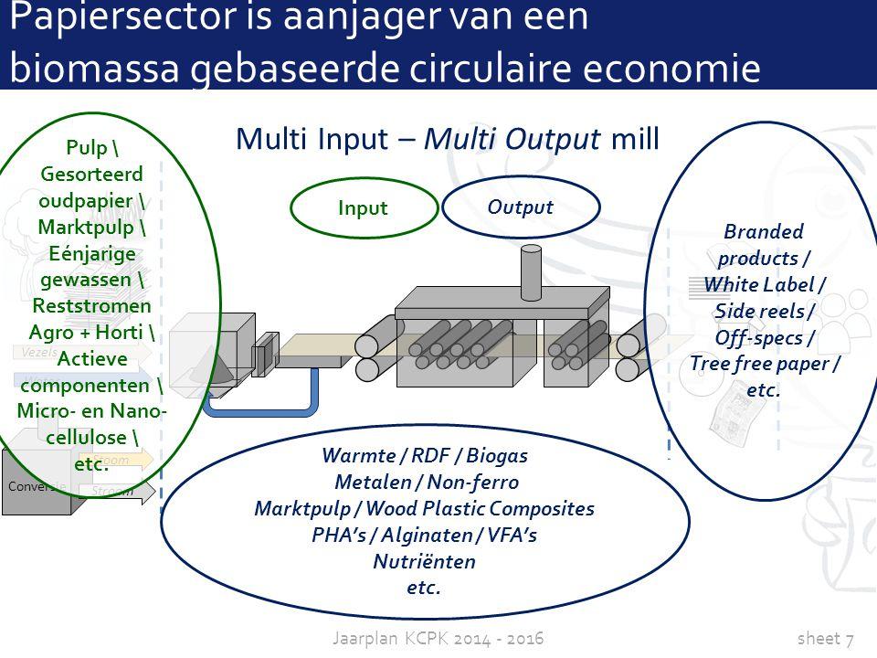 Papiersector is aanjager van een biomassa gebaseerde circulaire economie