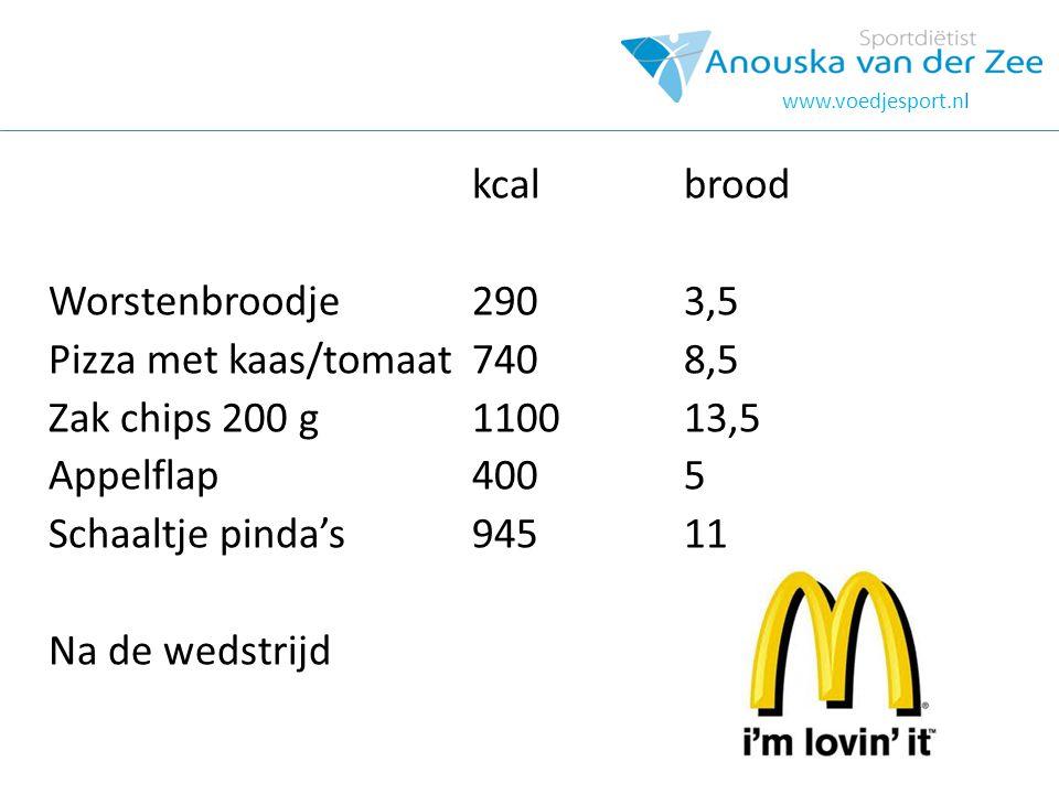 kcal brood Worstenbroodje 290 3,5 Pizza met kaas/tomaat 740 8,5