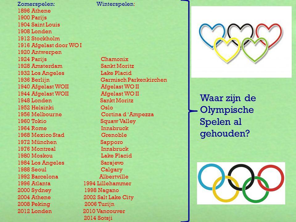 Waar zijn de Olympische Spelen al gehouden