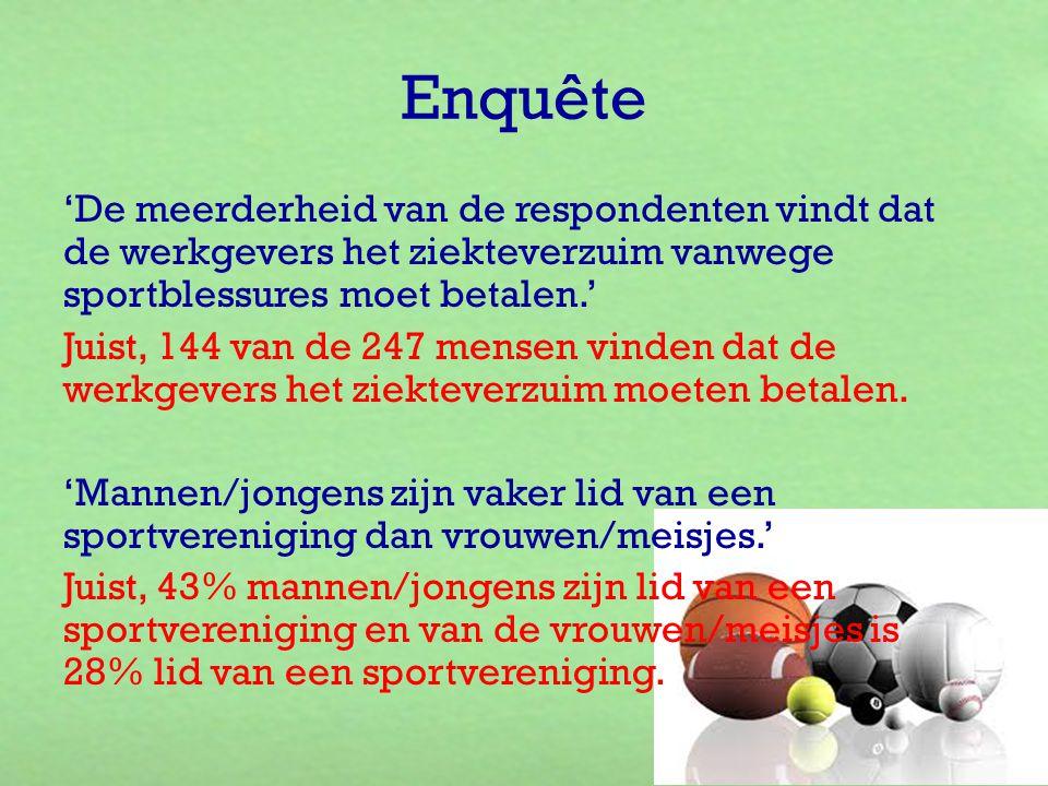 Enquête 'De meerderheid van de respondenten vindt dat de werkgevers het ziekteverzuim vanwege sportblessures moet betalen.'