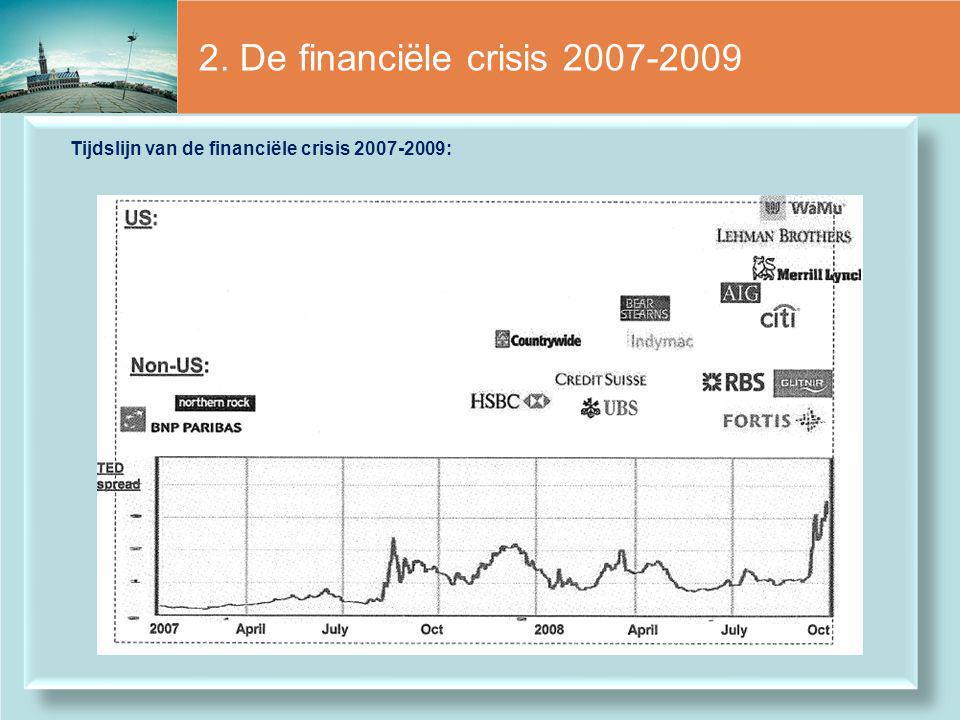 2. De financiële crisis 2007-2009 Tijdslijn van de financiële crisis 2007-2009: