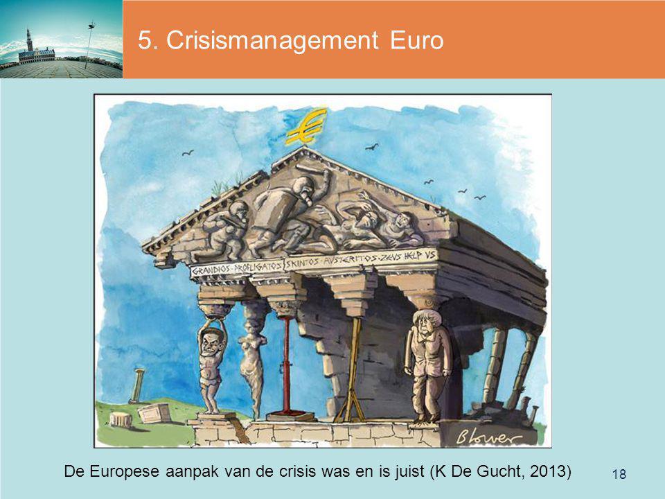 5. Crisismanagement Euro