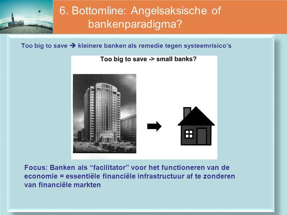 6. Bottomline: Angelsaksische of bankenparadigma