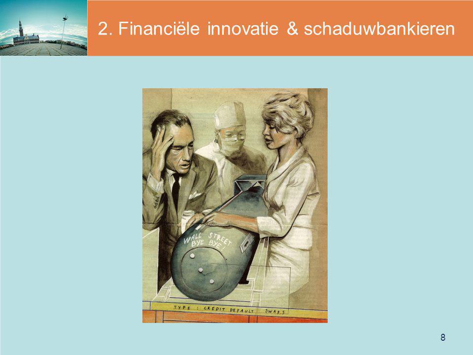 2. Financiële innovatie & schaduwbankieren