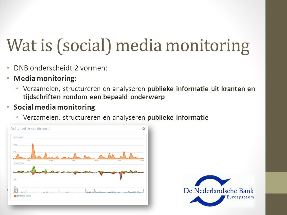 Wat is (social) media monitoring