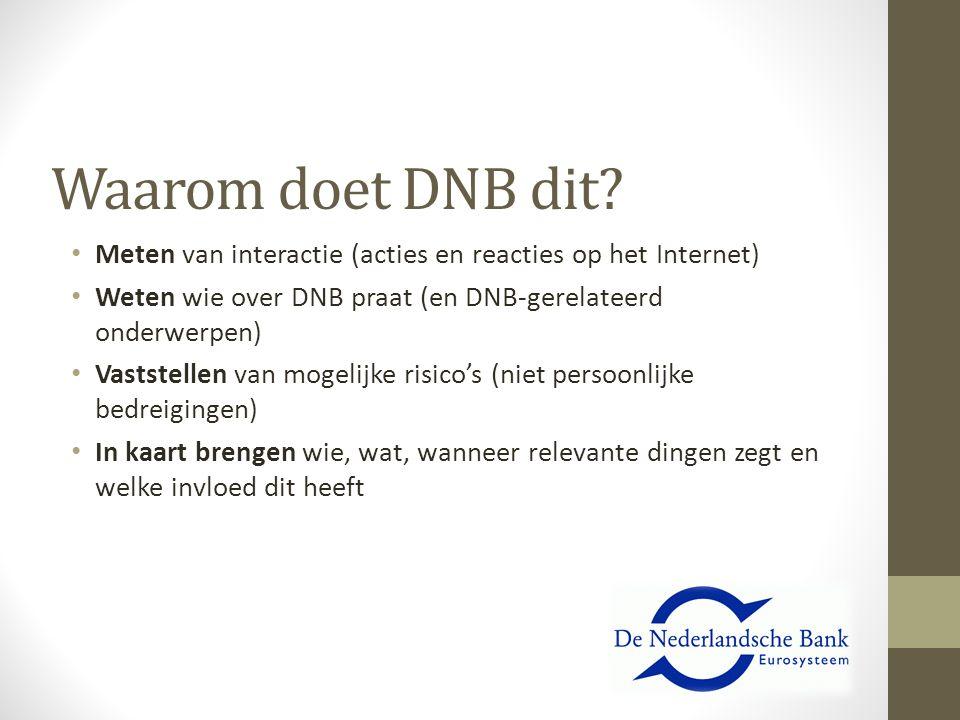 Waarom doet DNB dit Meten van interactie (acties en reacties op het Internet) Weten wie over DNB praat (en DNB-gerelateerd onderwerpen)