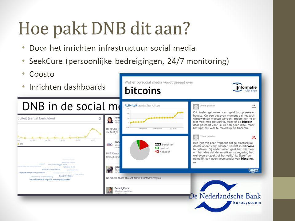 Hoe pakt DNB dit aan Door het inrichten infrastructuur social media