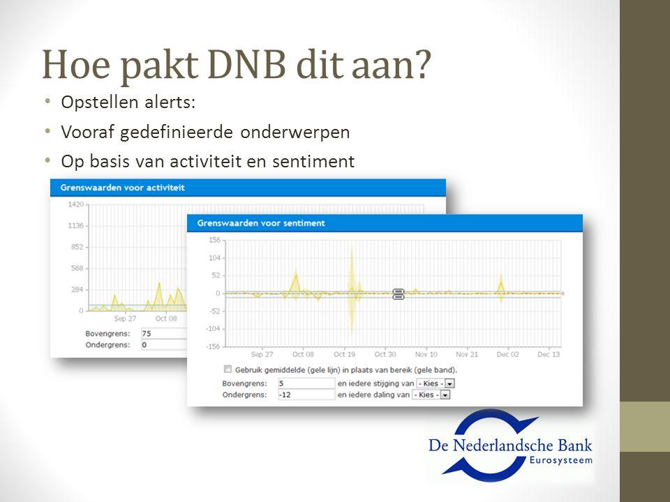 Hoe pakt DNB dit aan Opstellen alerts: