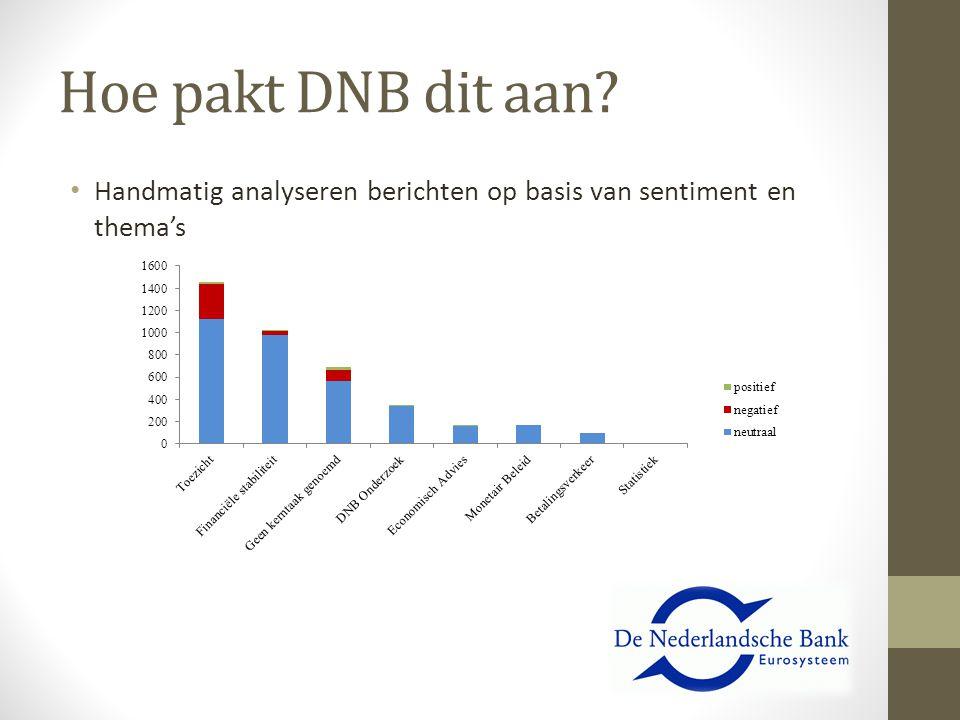 Hoe pakt DNB dit aan Handmatig analyseren berichten op basis van sentiment en thema's. Analyseren berichten:
