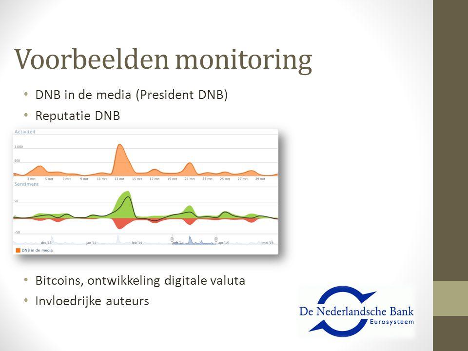 Voorbeelden monitoring