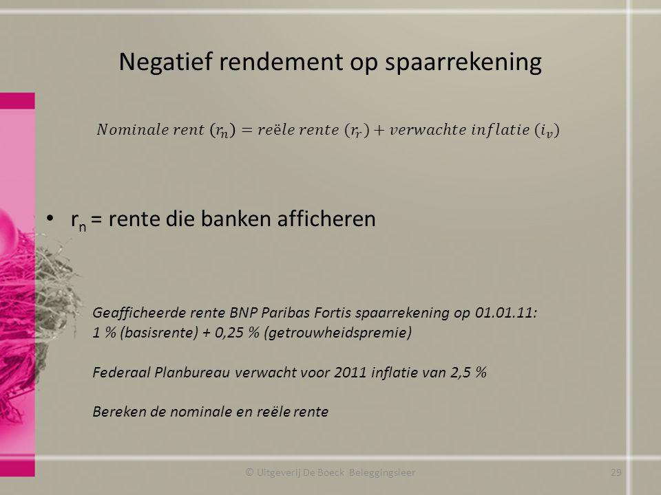 Negatief rendement op spaarrekening