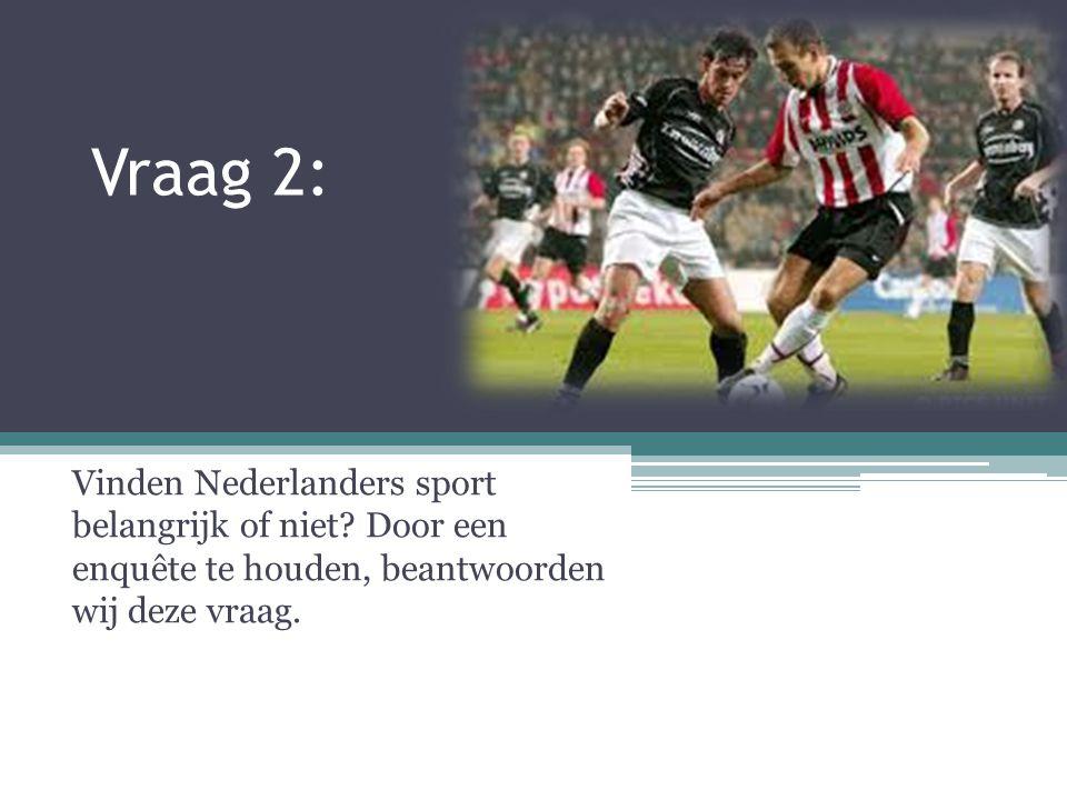 Vraag 2: Vinden Nederlanders sport belangrijk of niet.