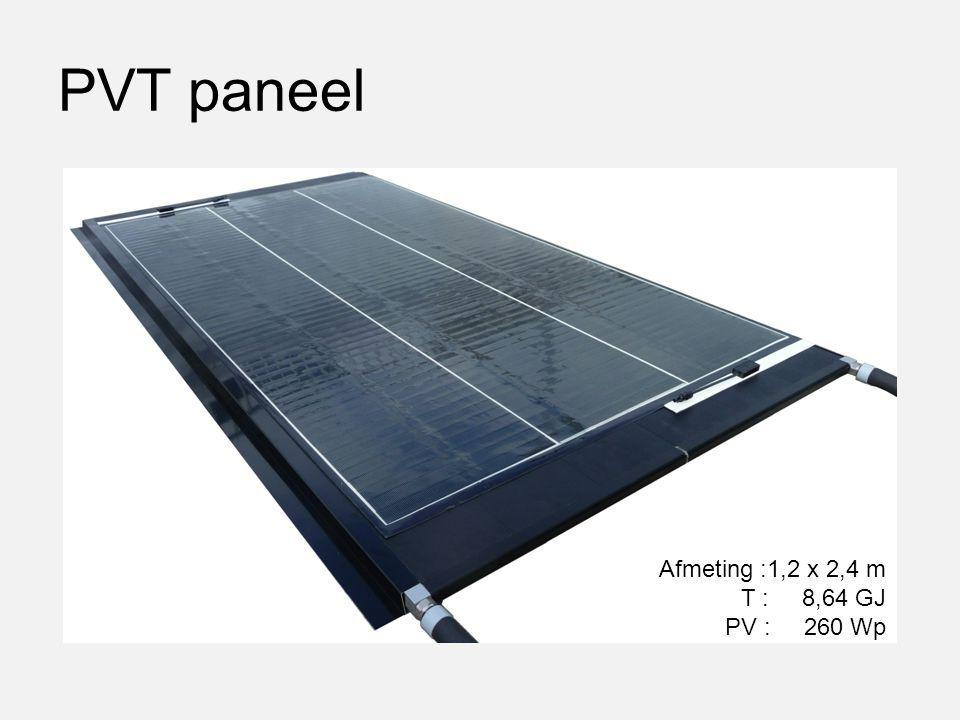 PVT paneel Afmeting :1,2 x 2,4 m T : 8,64 GJ PV : 260 Wp