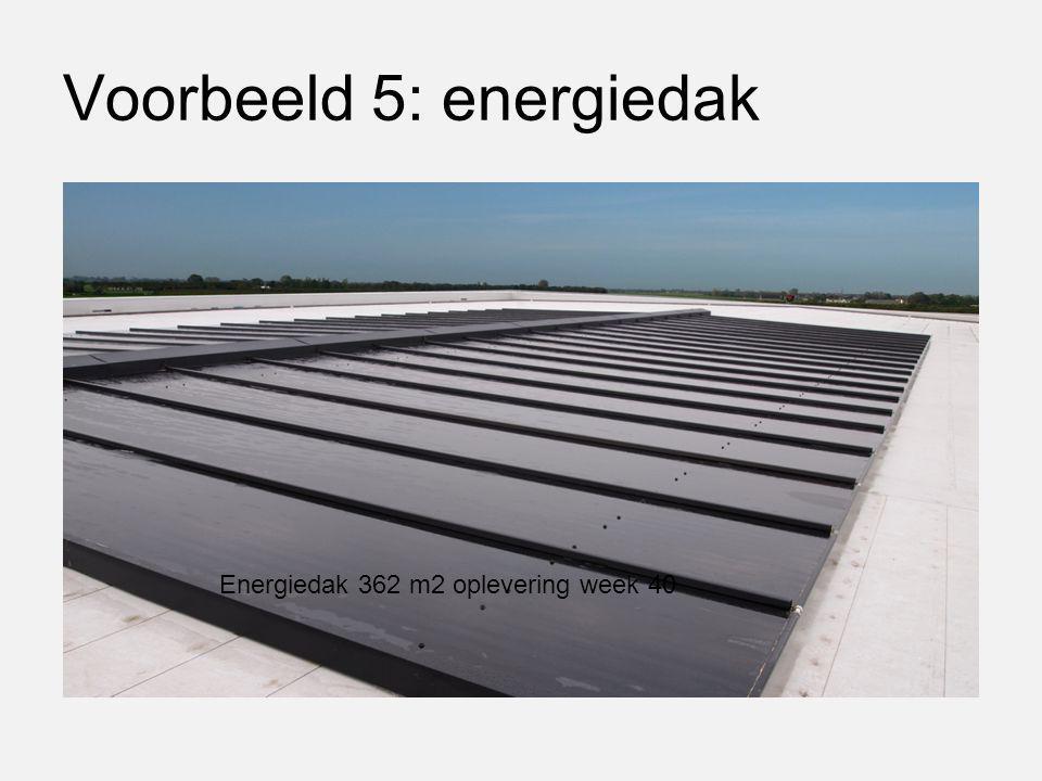 Voorbeeld 5: energiedak