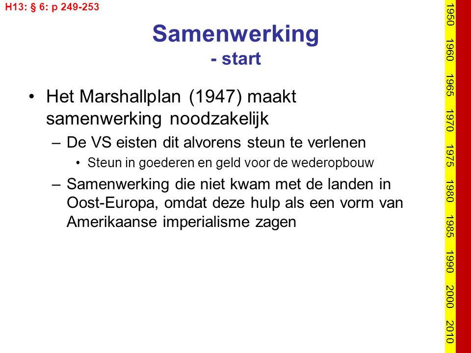H13: § 6: p 249-253 1950. 1960. 1965. 1970. 1975. 1980. 1985. 1990. 2000. 2010. Samenwerking - start.