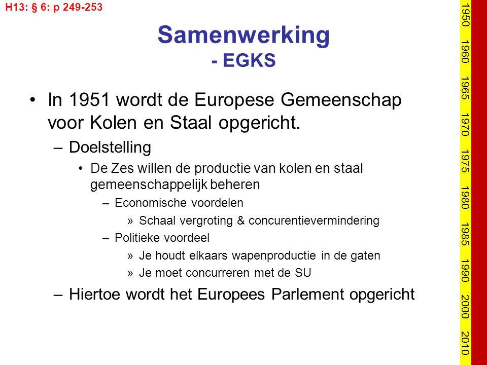 H13: § 6: p 249-253 1950. 1960. 1965. 1970. 1975. 1980. 1985. 1990. 2000. 2010. Samenwerking - EGKS.