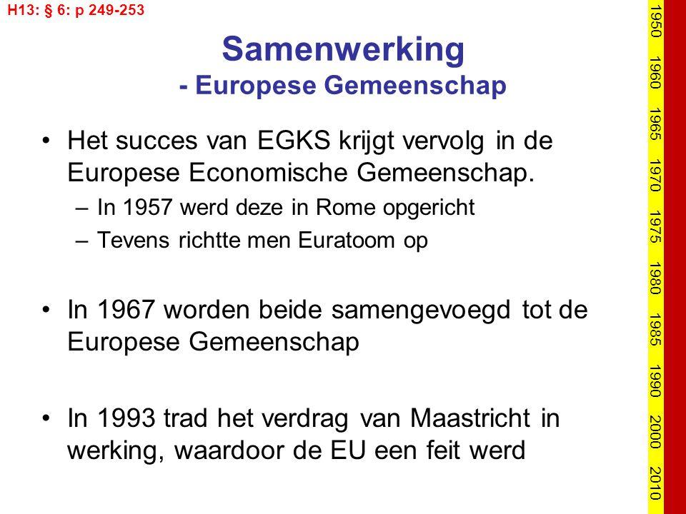 Samenwerking - Europese Gemeenschap