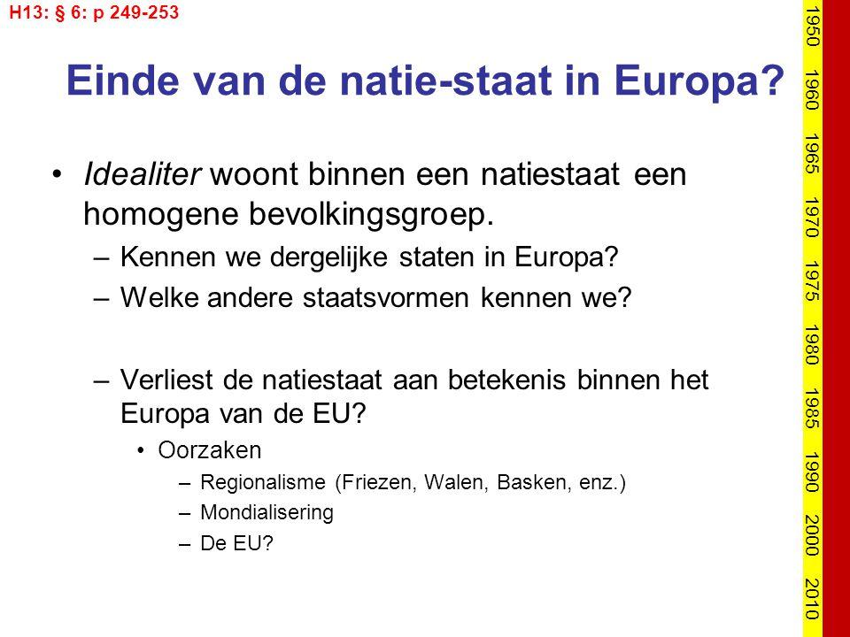 Einde van de natie-staat in Europa