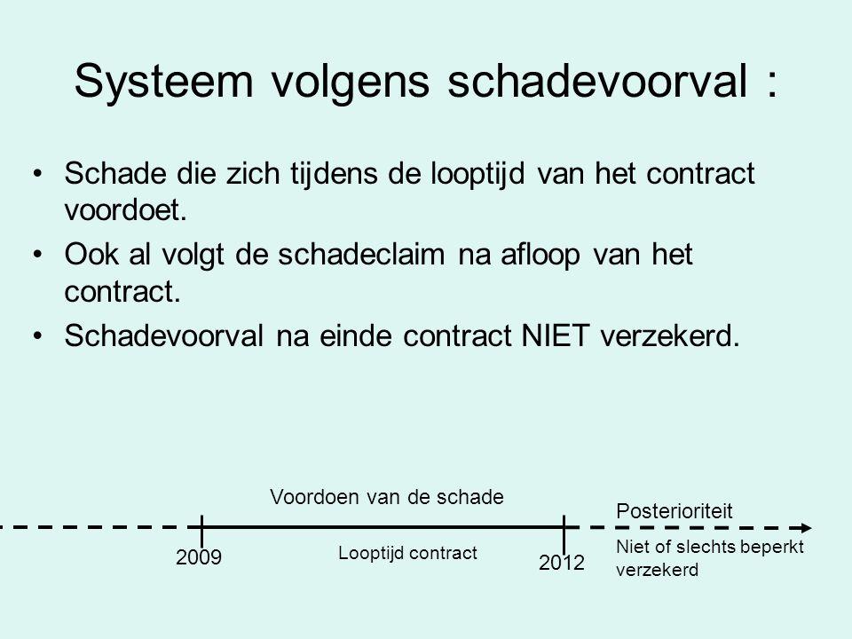 Systeem volgens schadevoorval :