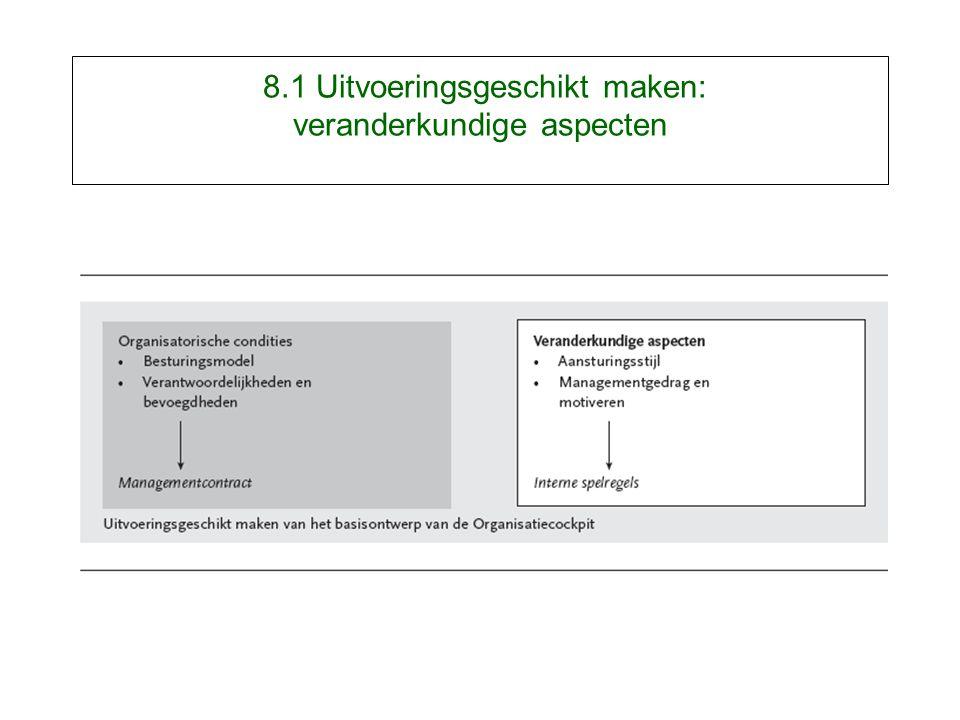 8.1 Uitvoeringsgeschikt maken: veranderkundige aspecten