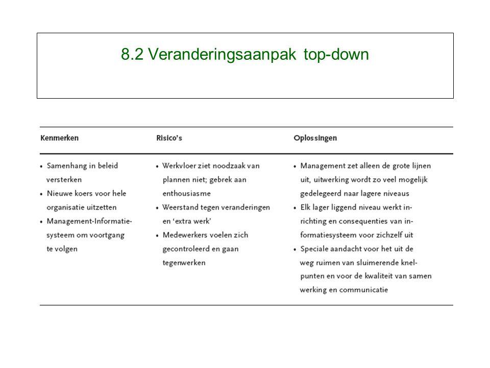 8.2 Veranderingsaanpak top-down