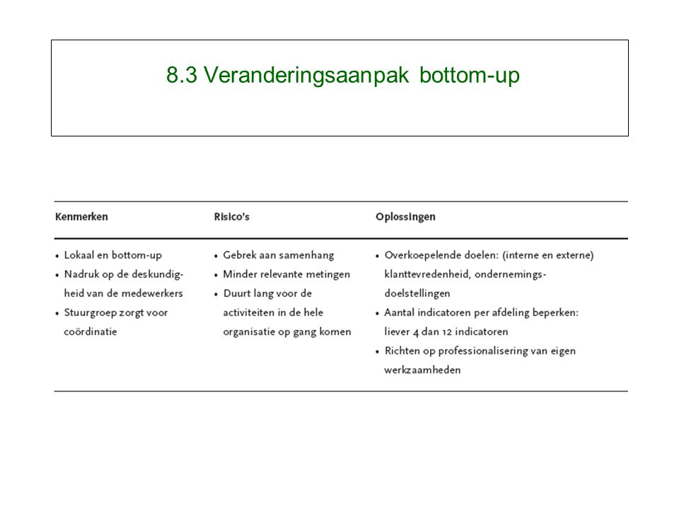 8.3 Veranderingsaanpak bottom-up