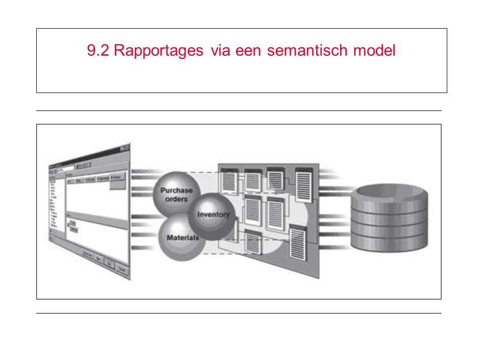 9.2 Rapportages via een semantisch model
