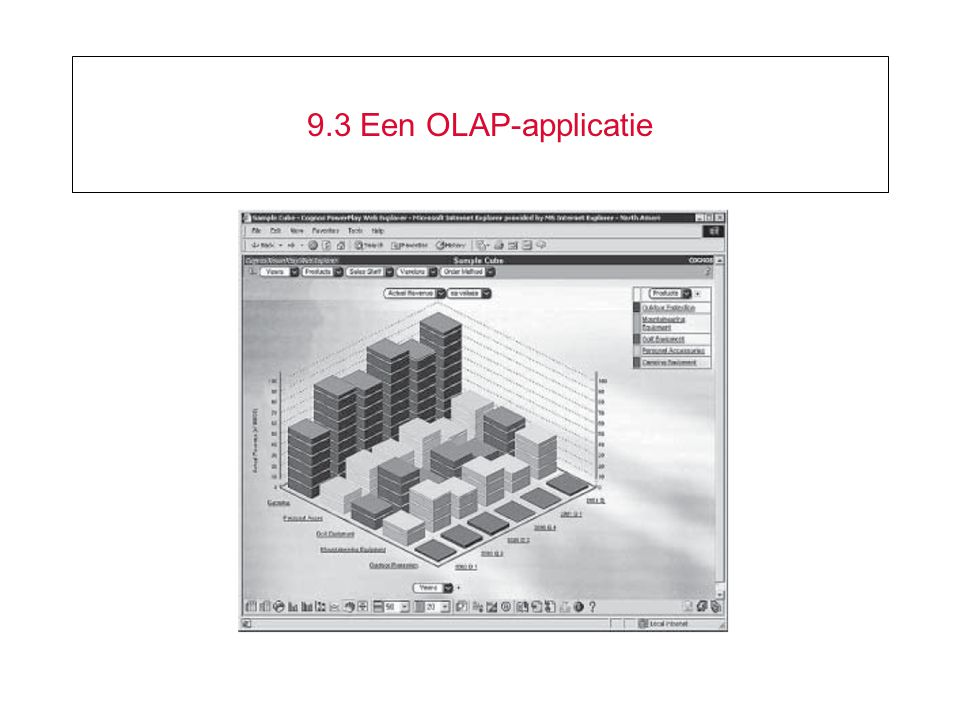 9.3 Een OLAP-applicatie