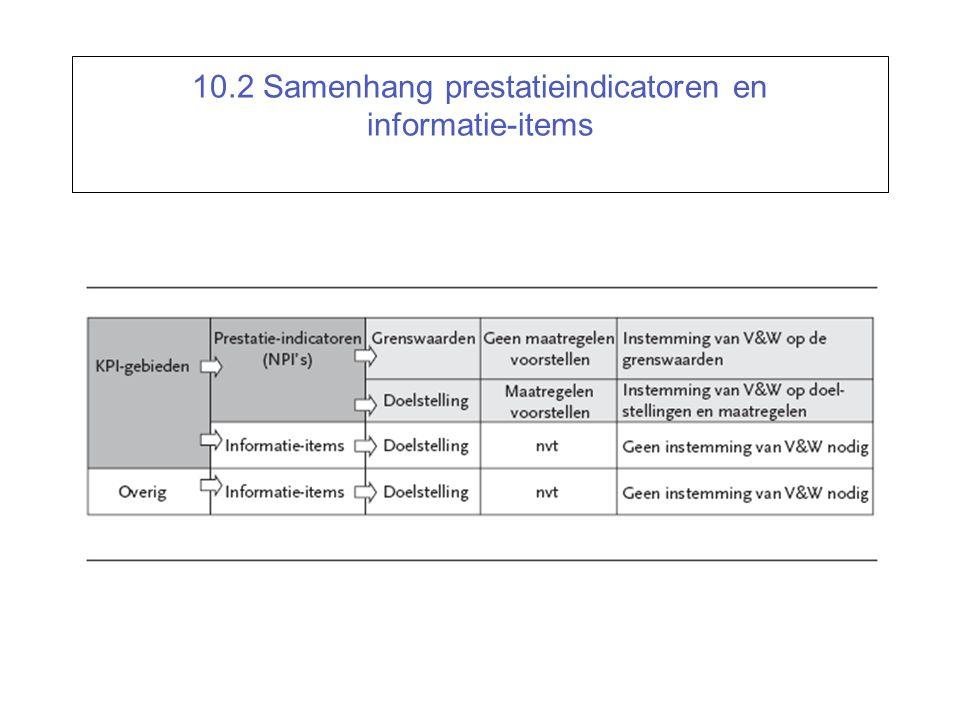 10.2 Samenhang prestatieindicatoren en informatie-items