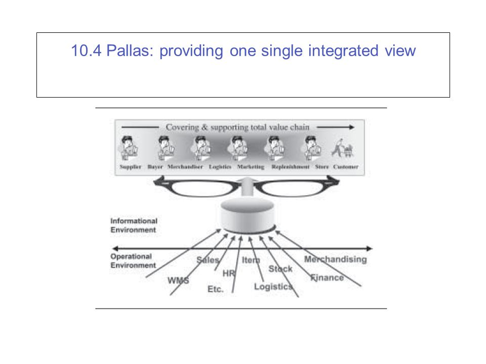 10.4 Pallas: providing one single integrated view
