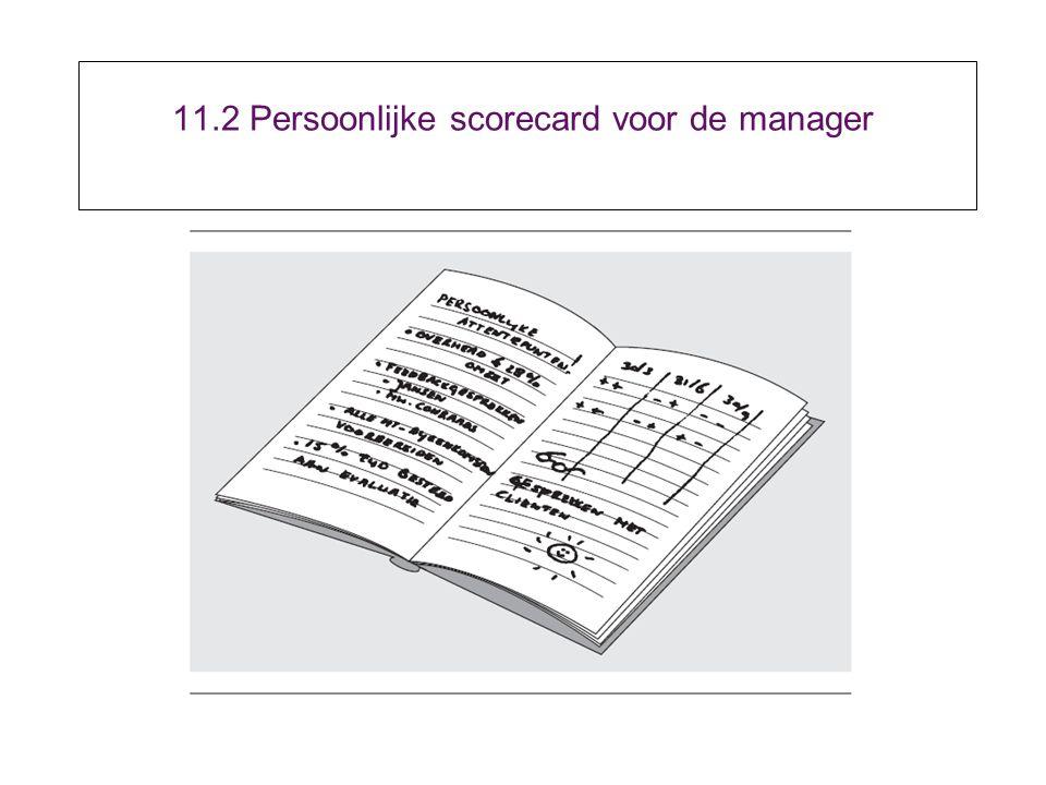 11.2 Persoonlijke scorecard voor de manager