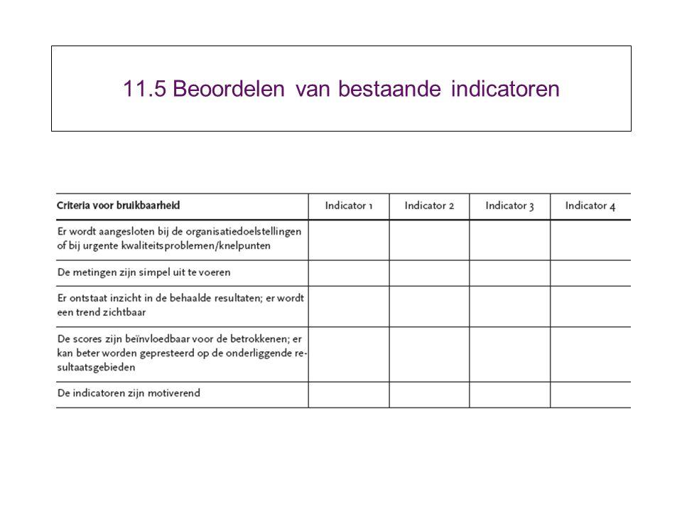 11.5 Beoordelen van bestaande indicatoren
