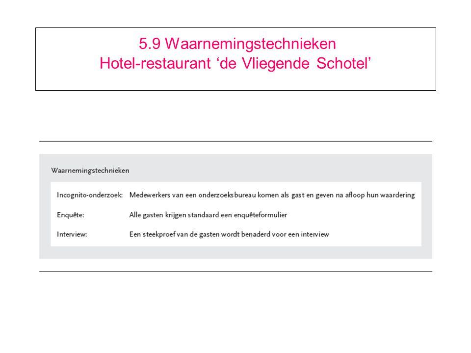 5.9 Waarnemingstechnieken Hotel-restaurant 'de Vliegende Schotel'