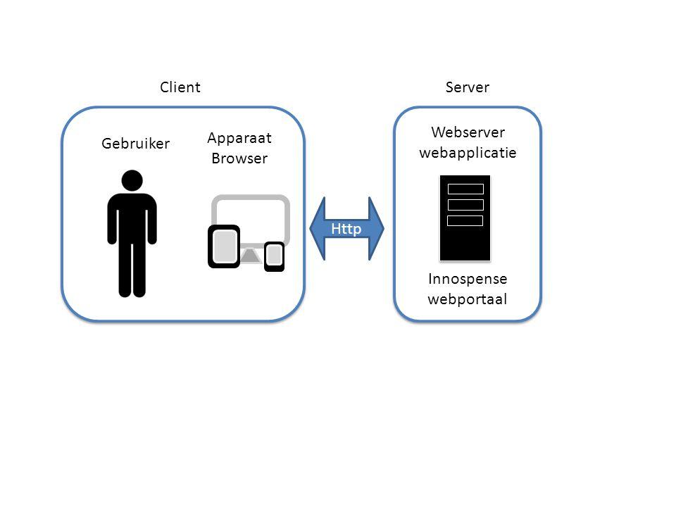Webserver webapplicatie Database Apparaat Browser Gebruiker