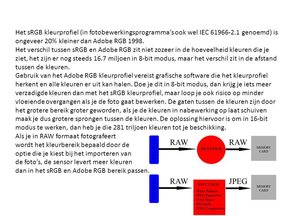 Het sRGB kleurprofiel (in fotobewerkingsprogramma's ook wel IEC 61966-2.1 genoemd) is ongeveer 20% kleiner dan Adobe RGB 1998.